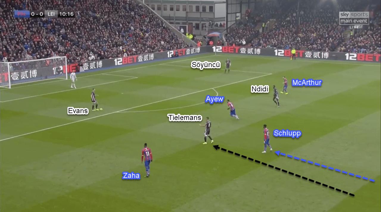 Premier League 2019/20: Crystal Palace vs Leicester City - Tactical Analysis Tactics