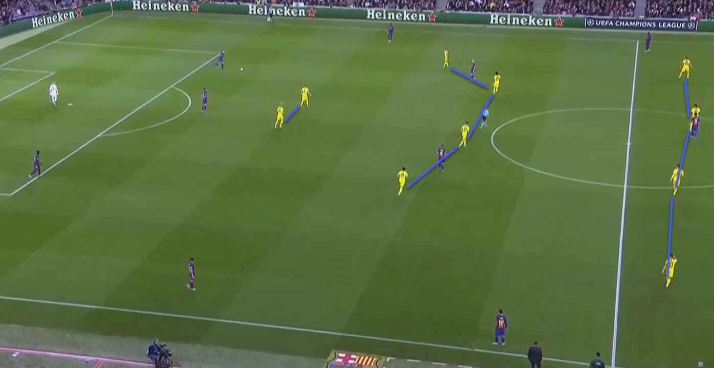 UEFA Champions League 2019/20: Barcelona vs Borussia Dortmund - tactical analysis tactics