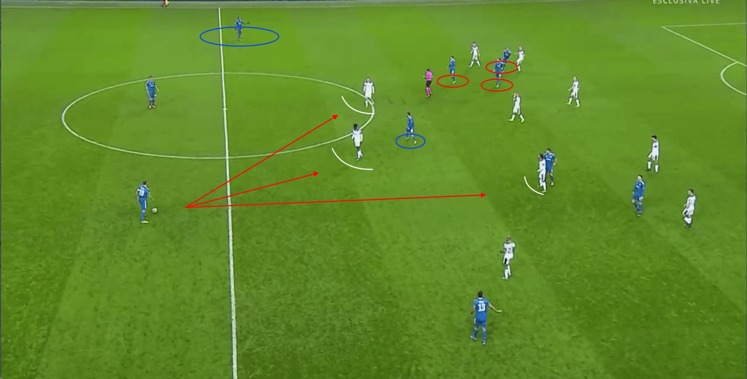 UEFA Champions League 2019/20: Lokomotiv Moscow v Juventus - tactical analysis tactics