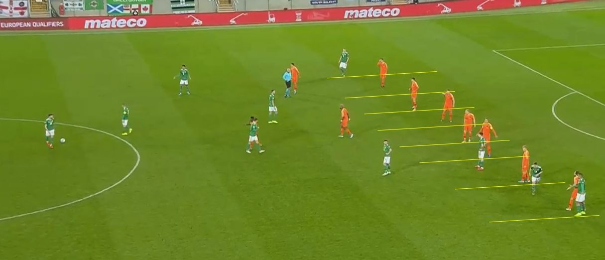 Euro 2020 Qualifiers: Northern Irelands vs Netherlands – tactical analysis tactics