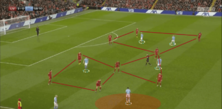 Premier League 2019/20: Liverpool vs Manchester City - tactical analysis tactics