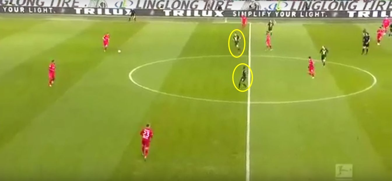 Bundesliga 2019/20: Wolfsburg vs Bayern Leverkusen – tactical analysis tactics