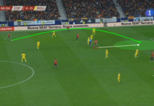 Euro 2020 Qualifiers: Spain vs Romania – tactical analysis tactics