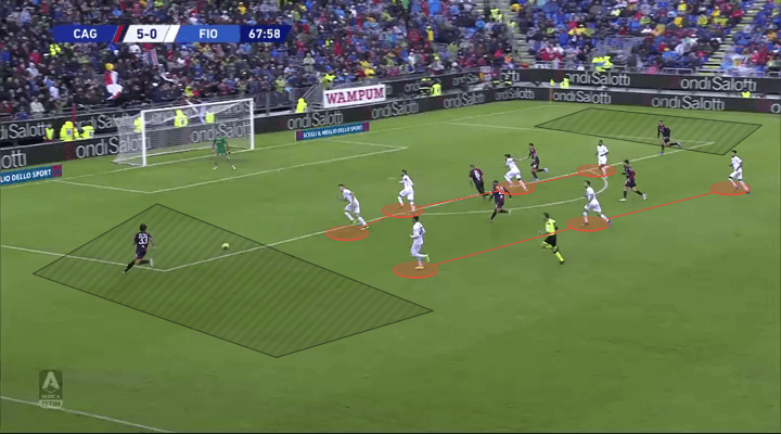 Serie A 2019/20: Cagliari vs Fiorentina - tactical analysis tactics