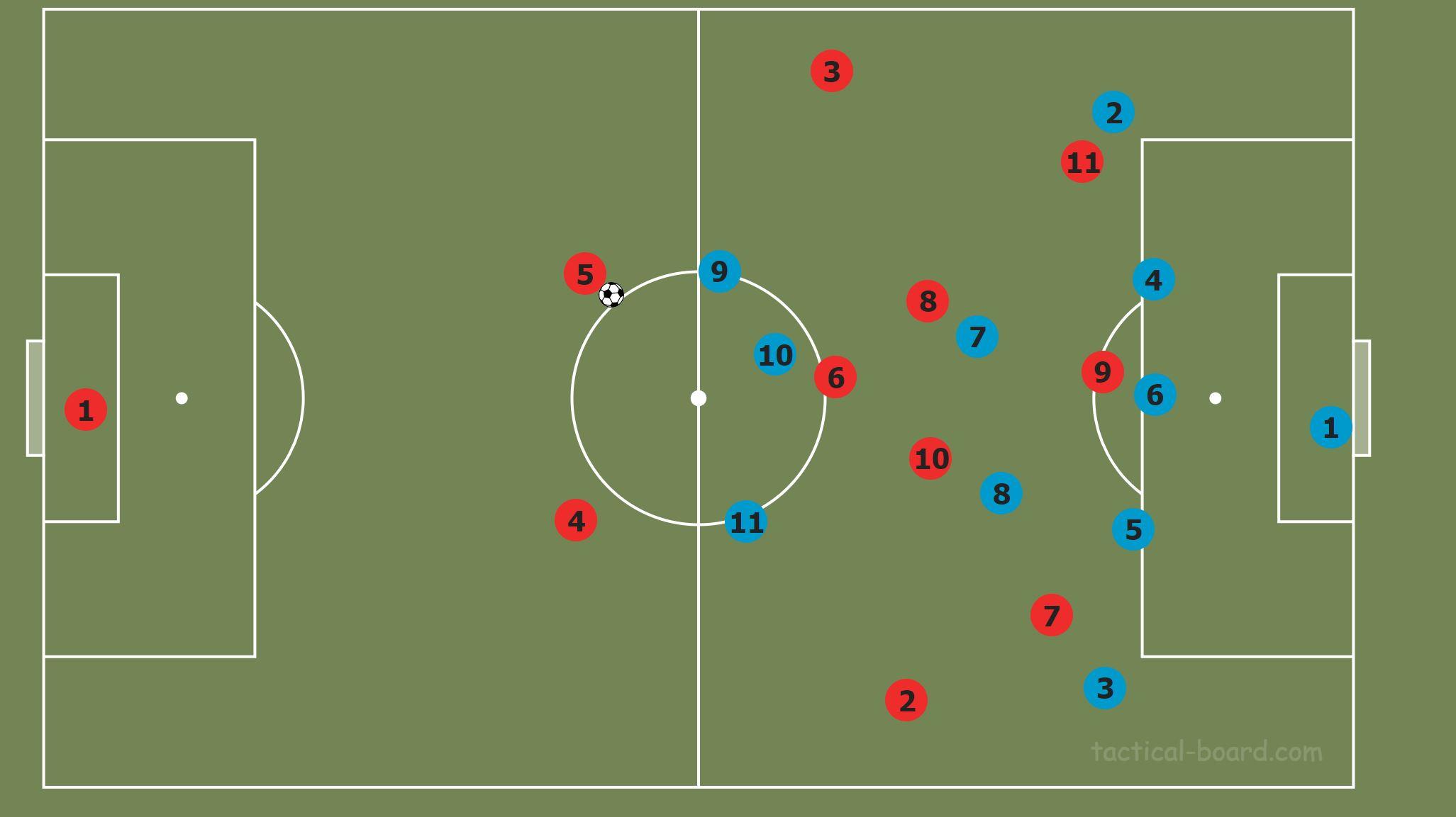Bundesliga 2019/20: Bayer Leverkusen vs Freiburg- tactical analysis tactics