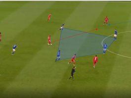 Jonjoe Kenny 2019/20 Schalke scout report tactical analysis tactics