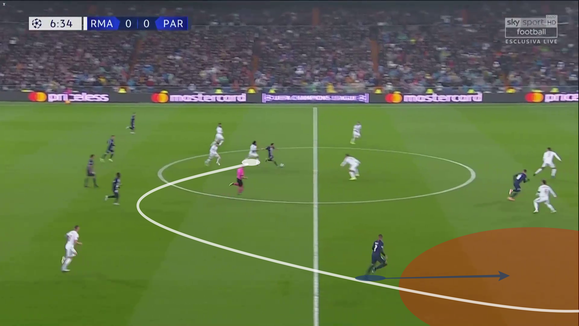 UEFA Champions League 2019/20: Real Madrid vs PSG - tactical analysis tactics
