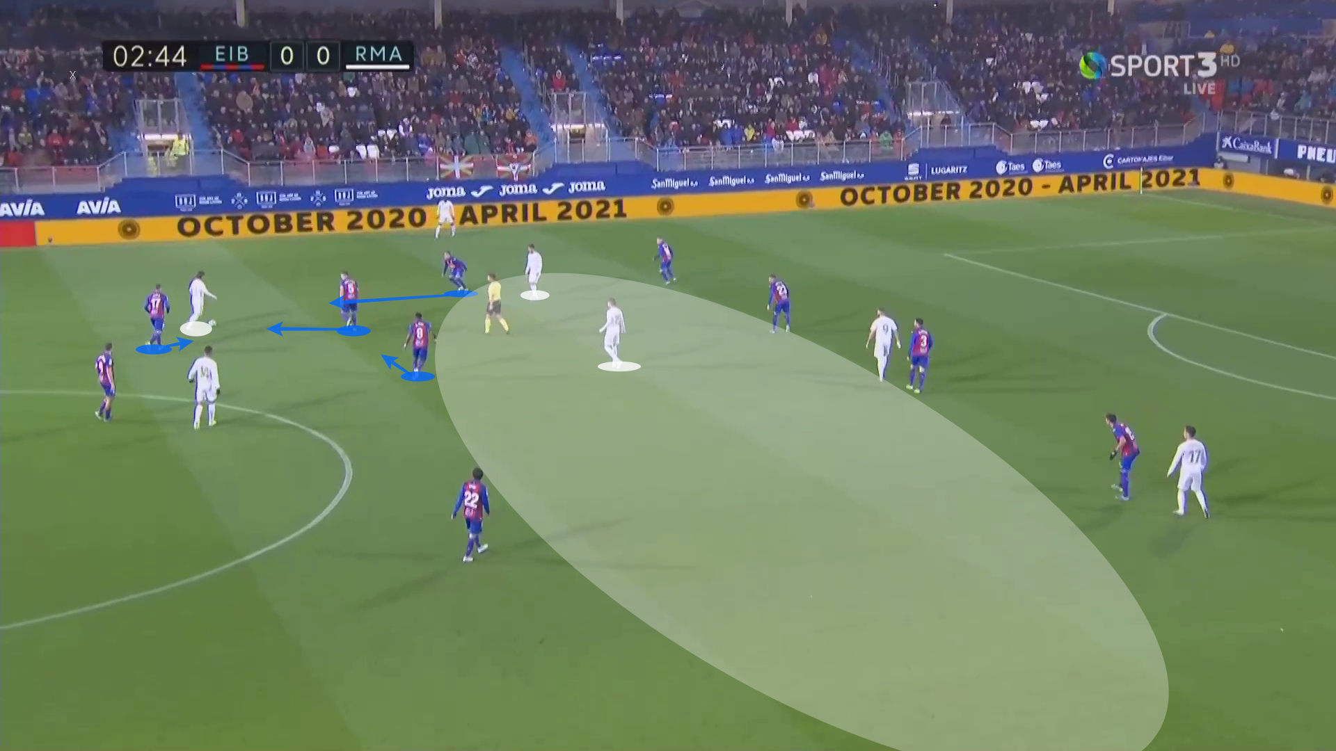 La Liga 2019/20: Eibar vs Real Madrid - tactical analysis tactics