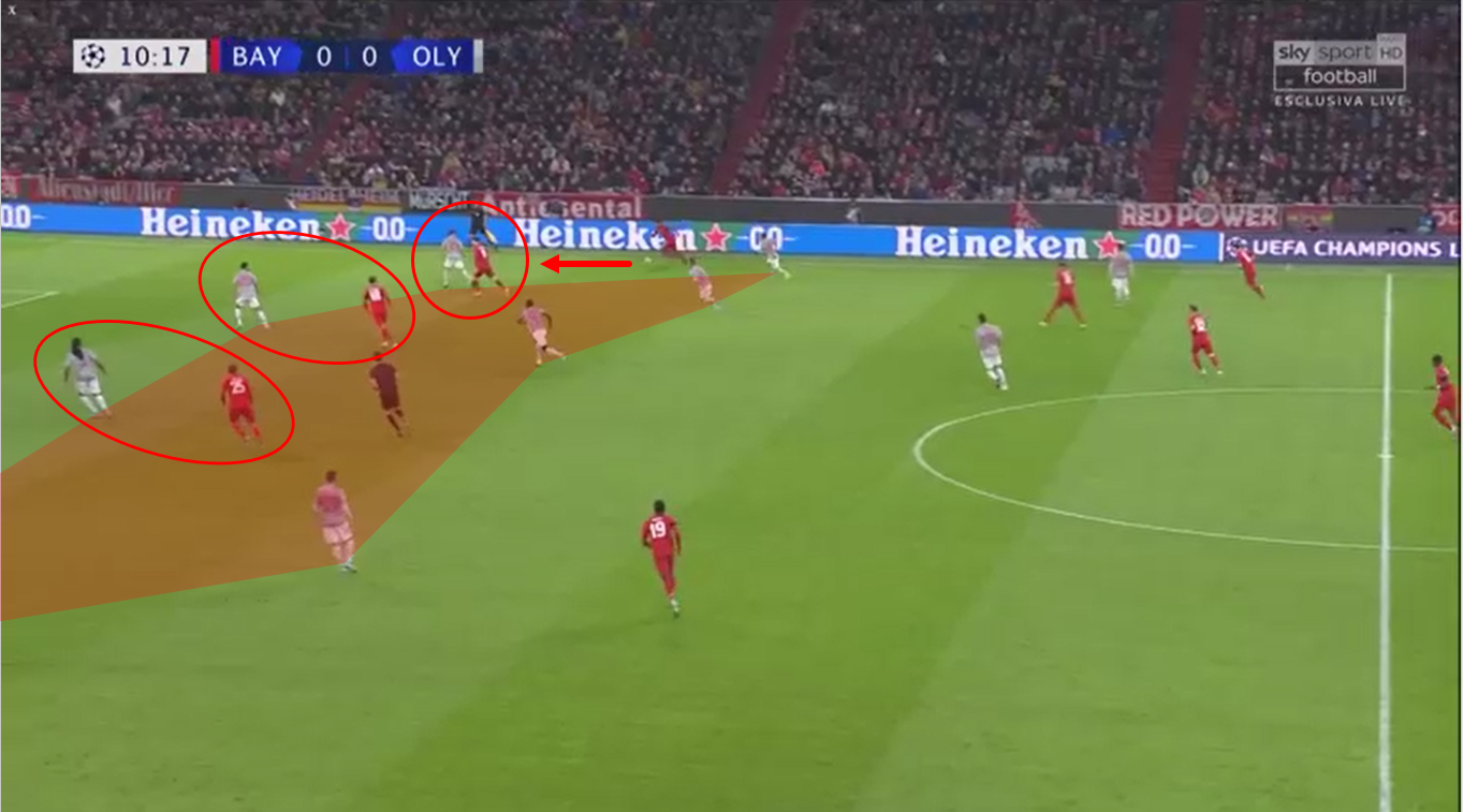 UEFA Champions League 2019/20: Bayern vs Olympiakos tactical analysis tactics