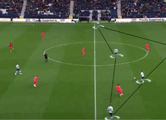 EFL Championship 2019/20: Preston North End vs Huddersfield Town - Tactical Analysis tactics