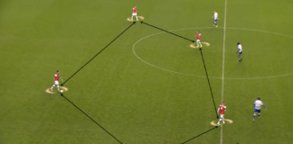 Luton Town 2019/20: The contrast in their xG and xGA - Scout Report