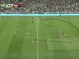 MLS 2019/20: Seattle Sounders vs Toronto FC - Tactical Analysis tactics
