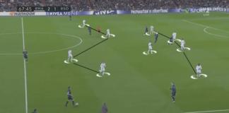 La Liga 2019/20: Real Madrid vs Real Sociedad - Tactical Analysis tactics