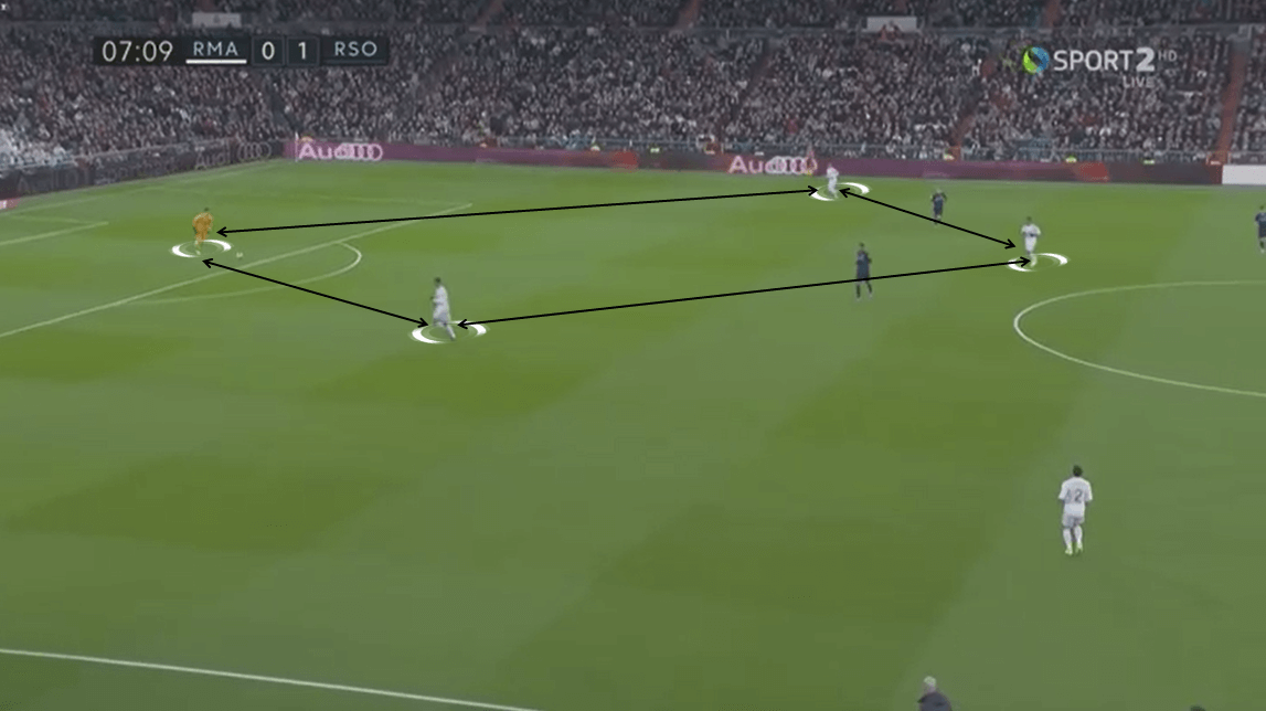 La Liga 2019/20: Real Madrid vs Real Sociedad - Tactical Analysis tactics