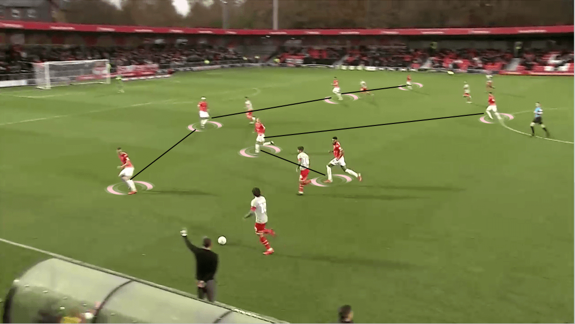 EFL League Two 2019/20: Salford City vs Swindon Town - Tactical Analysis tactics