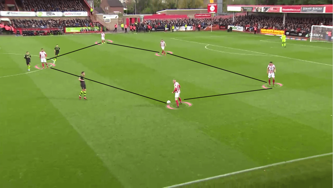 EFL League Two 2019/20: Cheltenham Town vs Forest Green Rovers - Tactical Analysis tactics