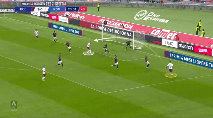 Lorenzo Pellegrini 2019/20 - scout report - tactical analysis tactics