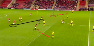 Manchester United Women 2019/20: Pushing into England's elite – scout report - tactical analysis tactics