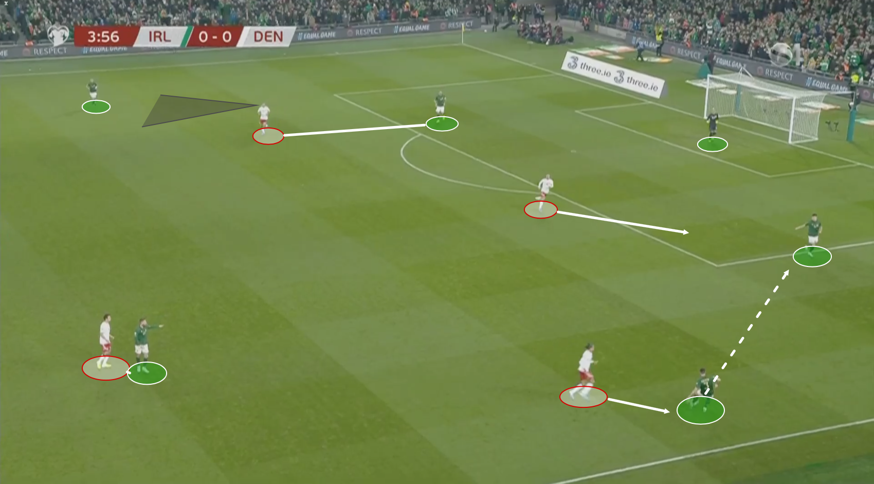 Euro 2020 Qualifiers: Ireland vs Denmark – tactical analysis tactics
