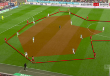 Niko Kovac at Bayern Munich 2019/20 - tactical analysis tactics
