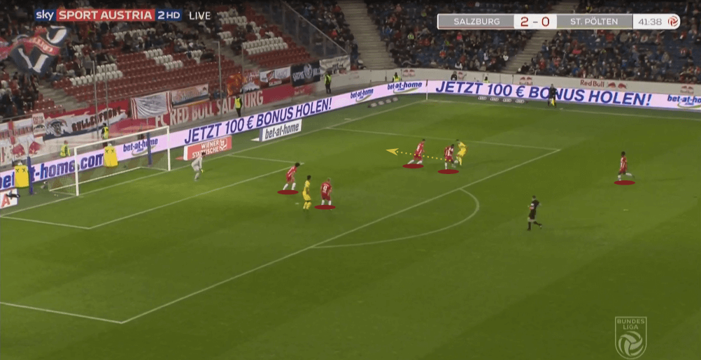 Austrian Bundesliga 2019/20: RB Salzburg vs SKN St. Pölten - tactical analysis tactics