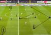 Bundesliga 2019/20: Eintracht Frankfurt vs Bayern Munich - tactical analysis tactics