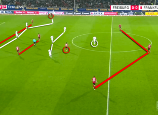 Bundesliga 2019/20: Freiburg vs Eintracht Frankfurt - tactical analysis tactics