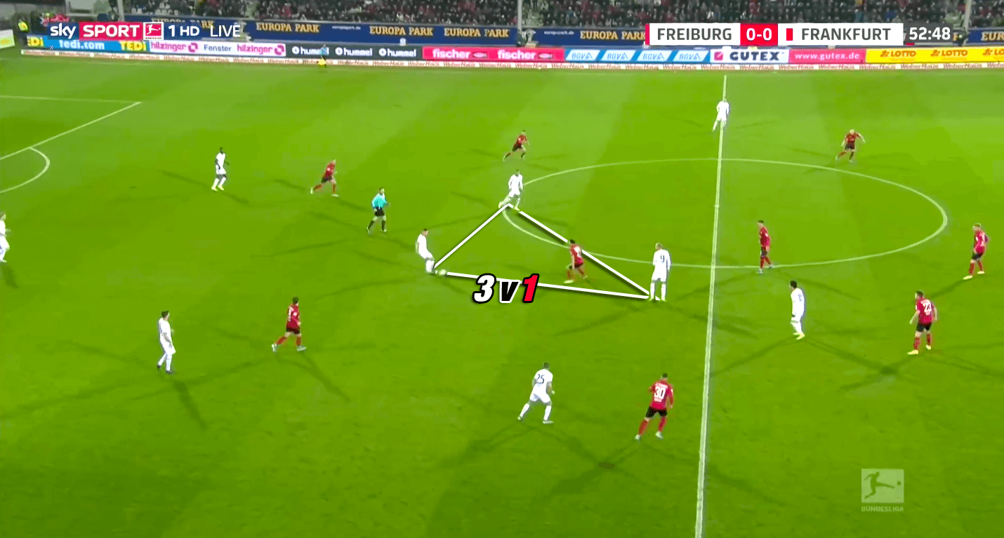 Bundesliga 2019/20: Freiburg vs Eintracht Frankfurt - tactical analysis tactics