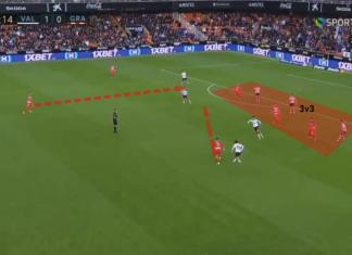 La Liga 2019/20: Valencia vs Grenada – tactical analysis tactics