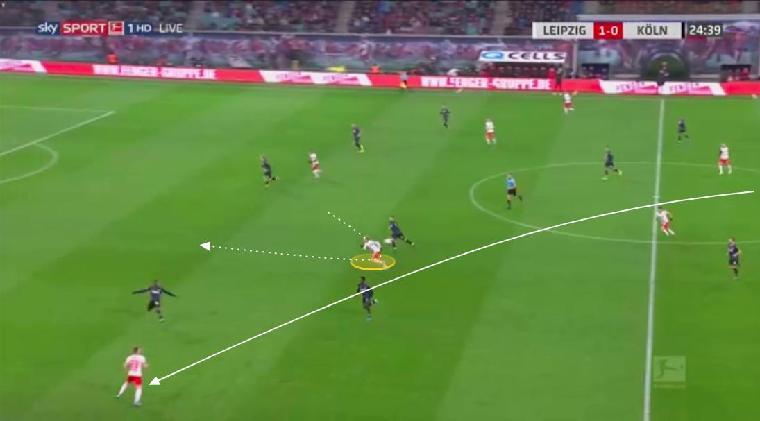 Bundesliga 2019/20: RB Leipzig vs FC Koln - tactical analysis tactics