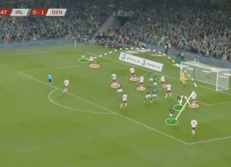 Euro 2020 Qualifiers: Ireland vs Denmark – tactical analysis tactics