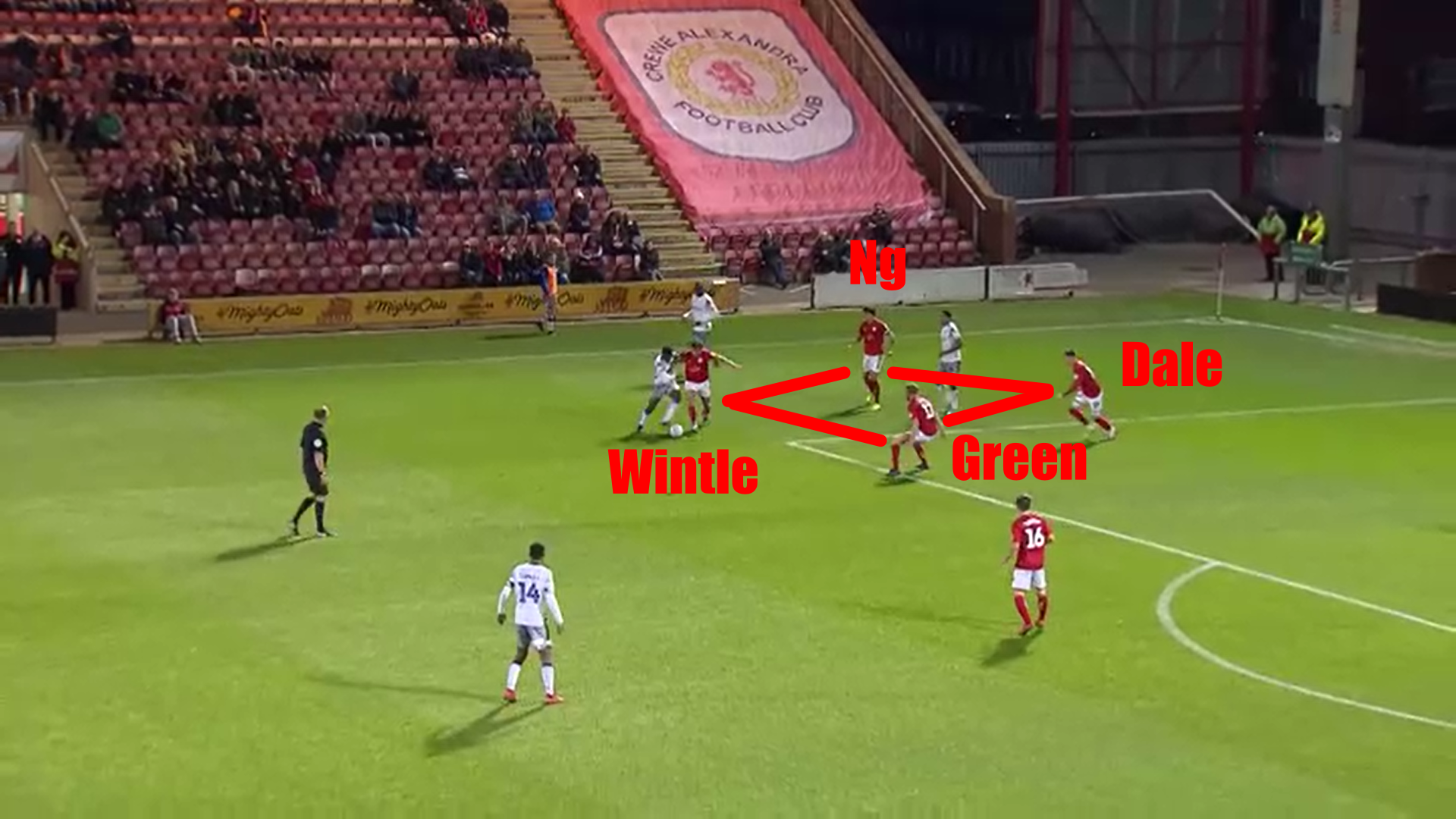 Crewe Alexandra 2019/20: Analysing League Two's surprise package - scout report - tactical analysis tactics