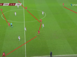 Turkey 2019: Their evolution under Senol Günes - scout report- tactical analysis tactics