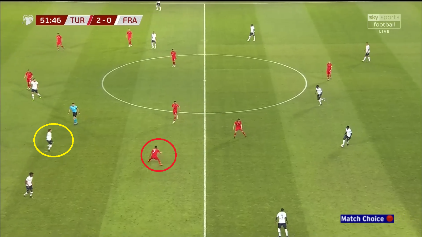 Turkey 2019: Their evoltion under Senol Günes - scout report- tactical analysis tactics