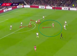 FAWSL 2019/20: Tottenham Hotspur Women vs Arsenal Women – tactical analysis tactics
