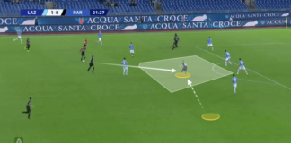 Dejan Kulusevski 2019/20 - scout report - tactical analysis tactics