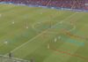 UEFA Champions League 2019/20: Liverpool vs Napoli - Tactical Analysis tactics