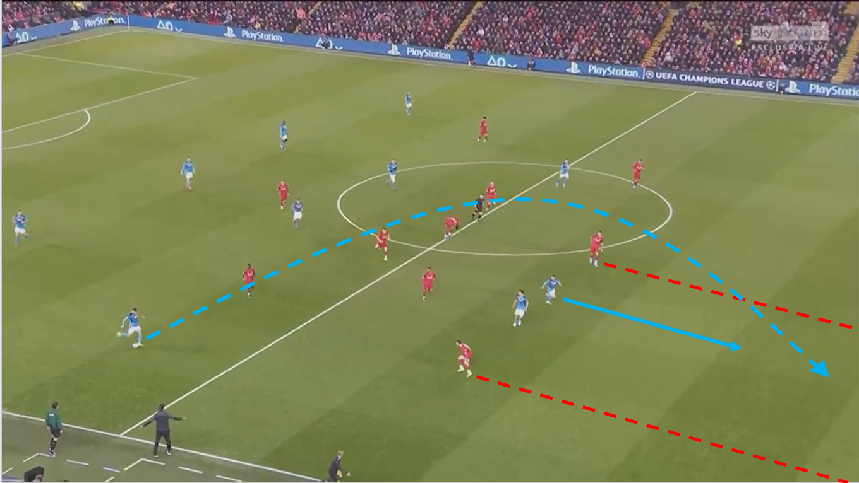 UEFA Champions League 2019/20: Liverpool vs Napoli - Tactical Analysis tactics