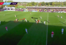 FAWSL 2019/20: Tottenham Hotspur Women vs Arsenal Women – tactical analysis tactics