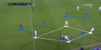 La Liga 2019/20: Eibar vs Real Madrid - tactical analysis tactics