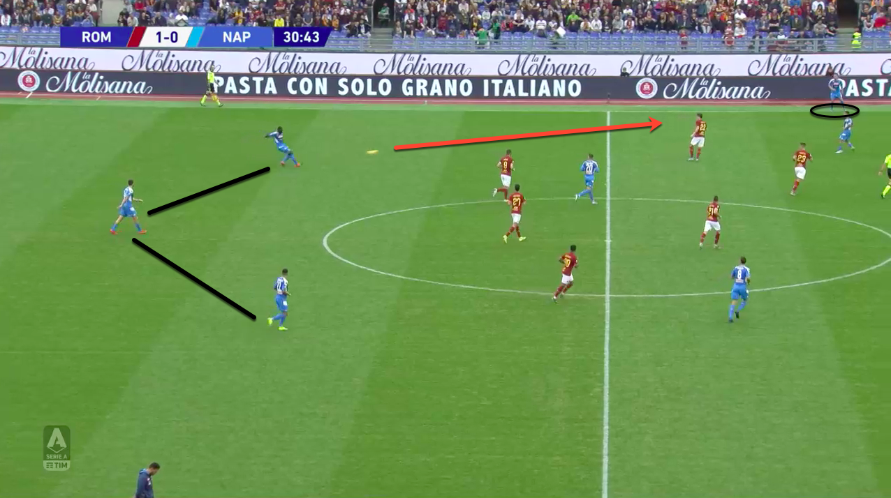 Serie A 2019/20: Roma vs Napoli – tactical analysis tactics