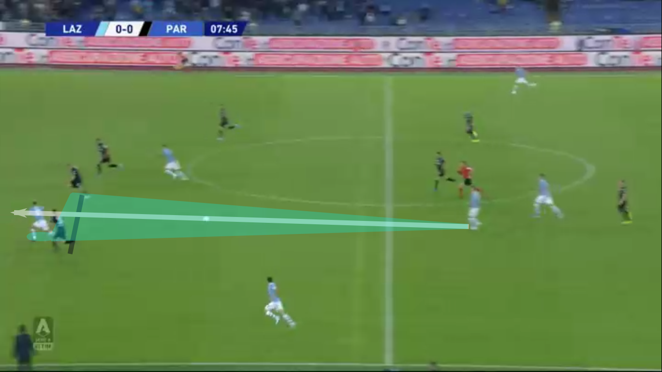Ciro Immobile 2019/20 - scout report - tactical analysis tactics