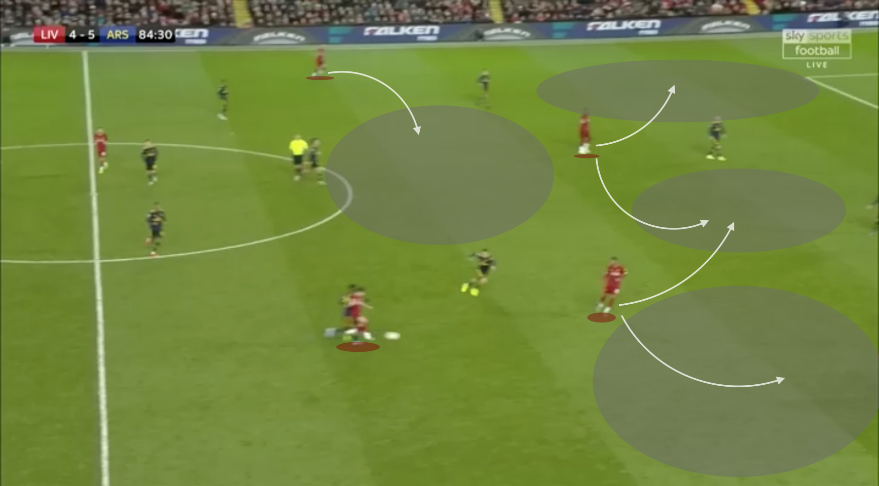 EFL Cup 2019/20: Liverpool vs Arsenal - tactical analysis tactics