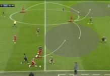 EFL Cup 2019/20: Liverpool vs Arsenal - tactical analysis tactics