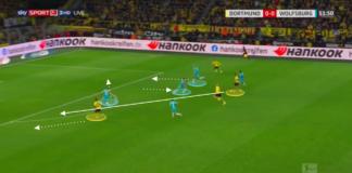 Bundesliga 2019/20: Borussia Dortmund vs Wolfsburg - tactical analysis tactics