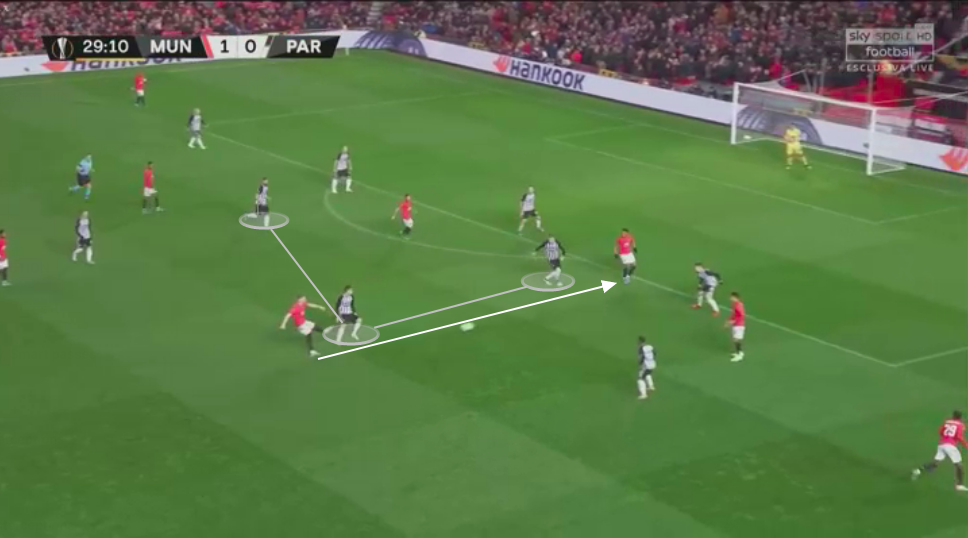 UEFA Europa League 2019/20: Manchester United vs Partizan - tactical analysis tactics