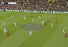 Fabinho 2019/20 - scout report tactical analysis tactics