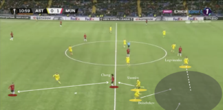 UEFA Europa League 2019/20: Astana vs Manchester United - tactical analysis tactics
