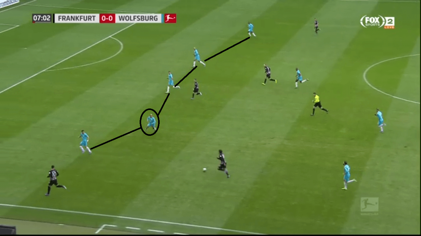 Bundesliga 2019/20: Eintracht Frankfurt vs VFL Wolfsburg-tactical analysis tactics