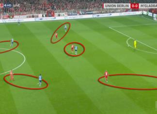 Bundesliga 2019/20: Union Berlin vs Gladbach - tactical analysis tactics